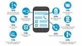 Mobile friendly หรือมันคือบรรทัดฐานใหม่สำหรับนักพัฒนา website